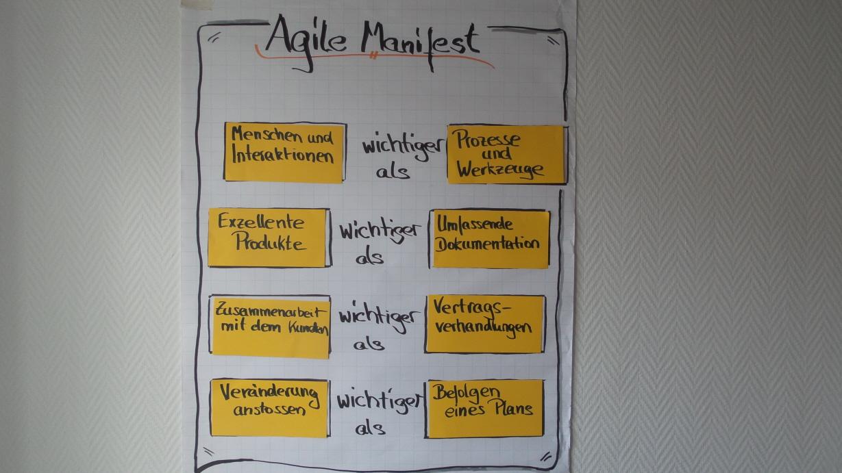 Agile Spiele workshop: agiles arbeiten - methoden für den wandel, design
